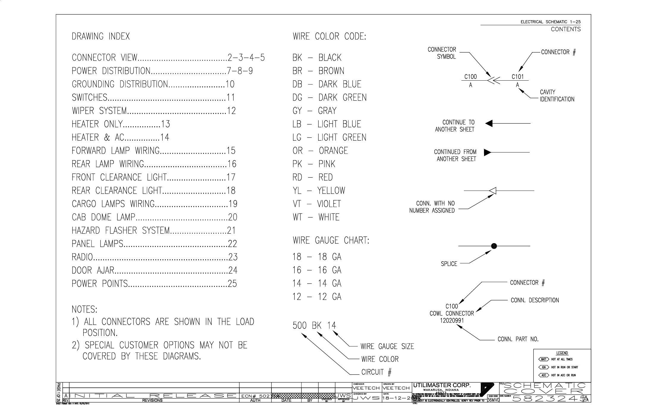 Owner Resources   Utilimaster - A Spartan Motors CompanyUtilimaster